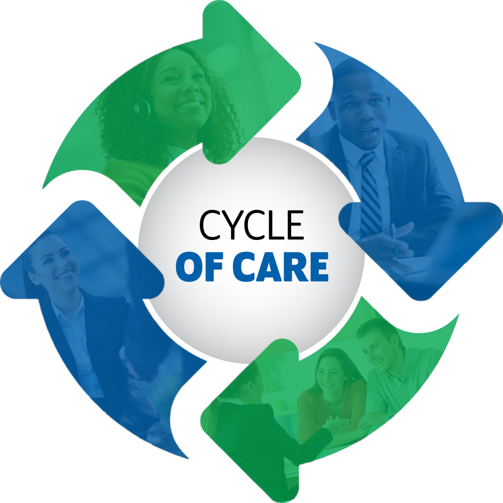 http://tricorinsurance.com/sites/tricorinsurance.com/assets/images/default/CycleofCare-Images.png